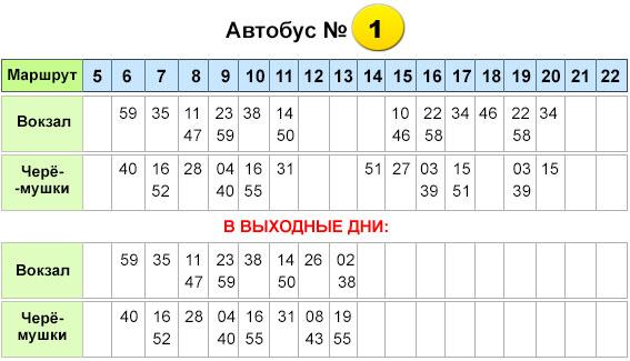 автобусов москва график краснодар